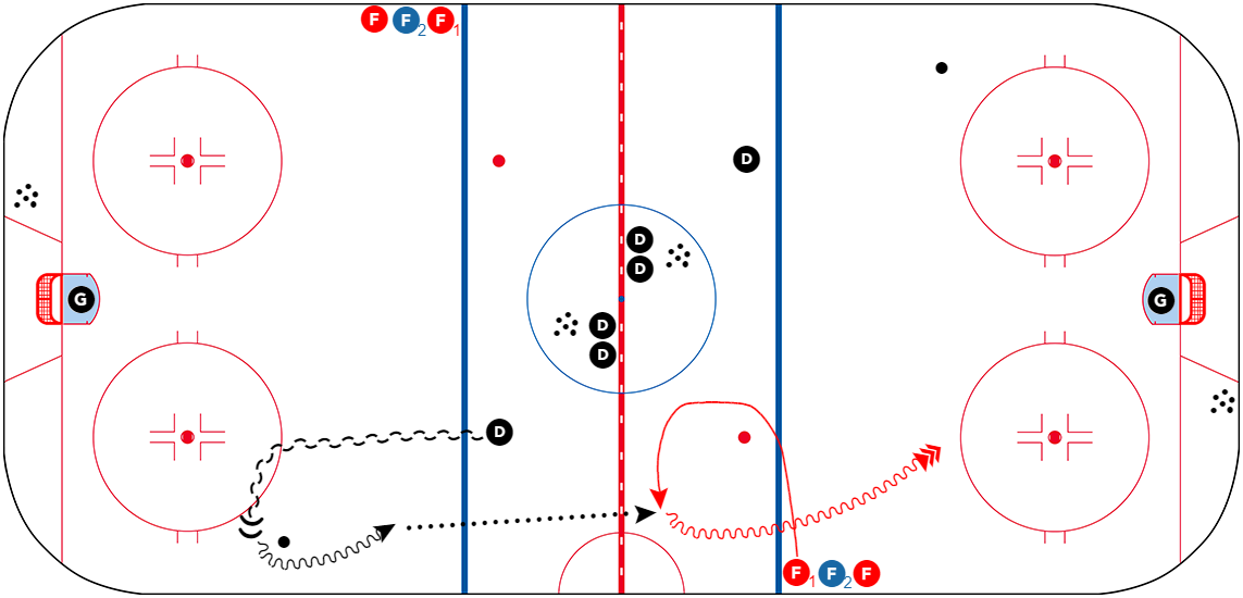 Jon-Goyens-D-Up-Basic-Version-2-Transition-Drill-CoachThem