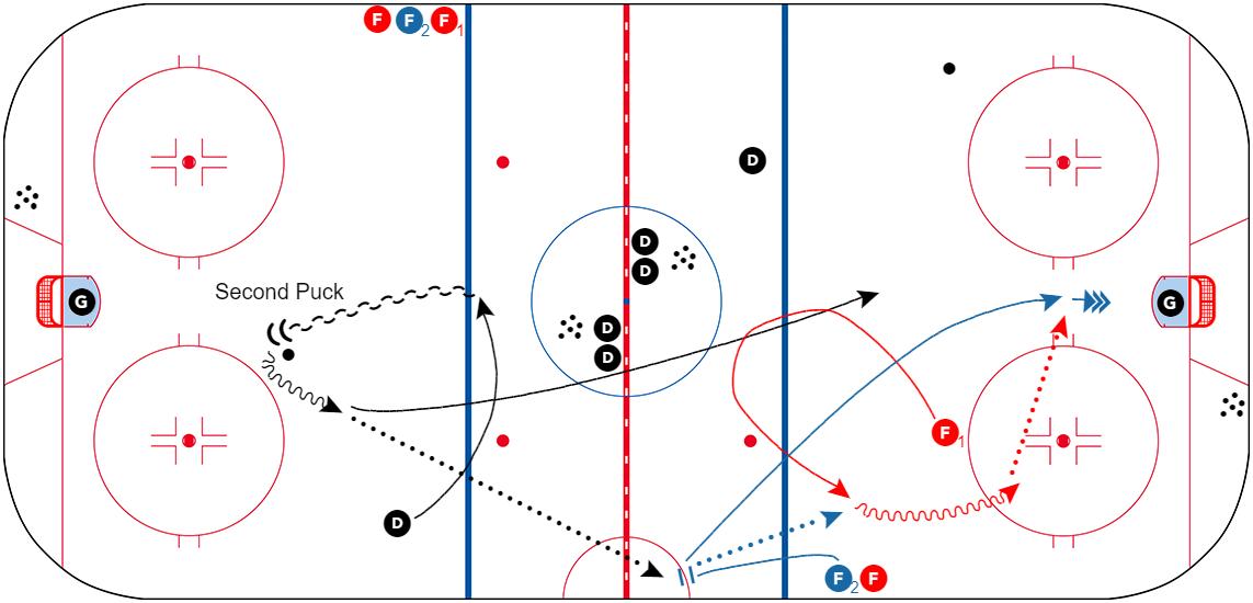 Jon-Goyens-D-Up-Basic-Version-2-Part-B-Transition-Drill-CoachThem
