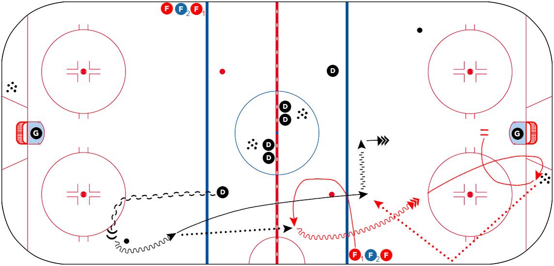 Jon-Goyens-D-Up-Basics-Transition-Drill-CoachThem