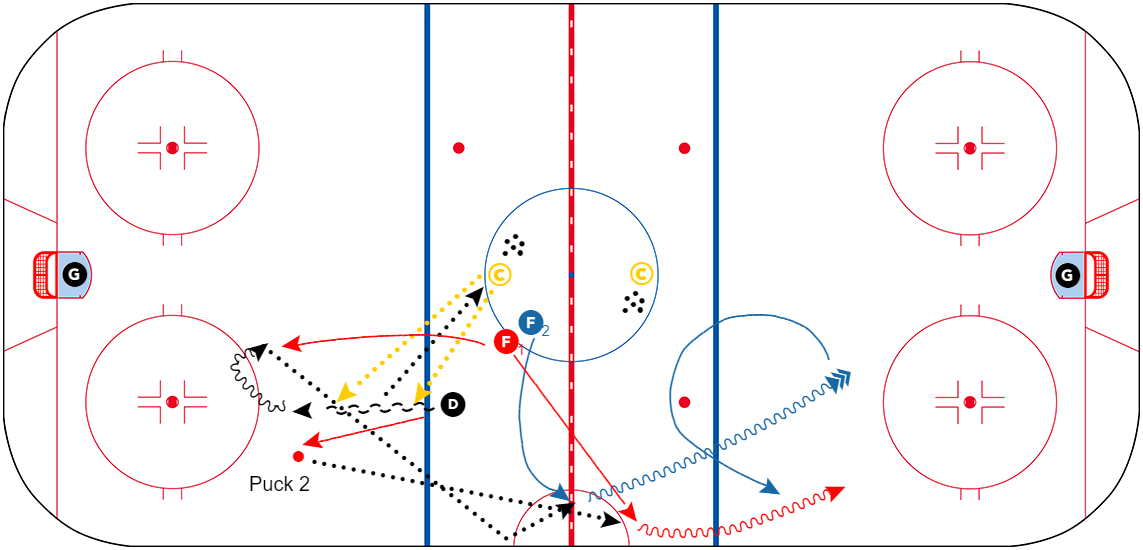 Jon-Goyens-D-Up-VS-Pressure-V2-Transition-Drill-CoachThem