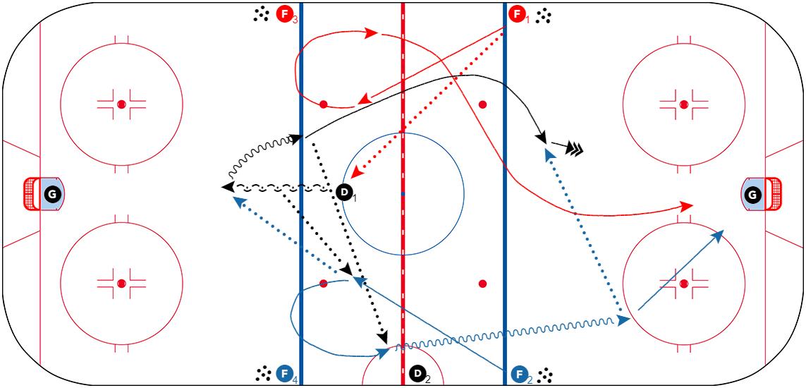 Jon-Goyens-Lions-2v0-RG-With-D-Entry-Transition-Drill-CoachThem