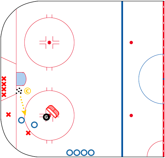 small-area-game-corner-2v2-CoachThem