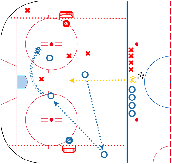 small-area-game-regroup-drill-CoachThem
