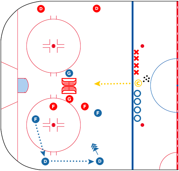 small-area-game-usa-hockey-defensive-zone-CoachThem
