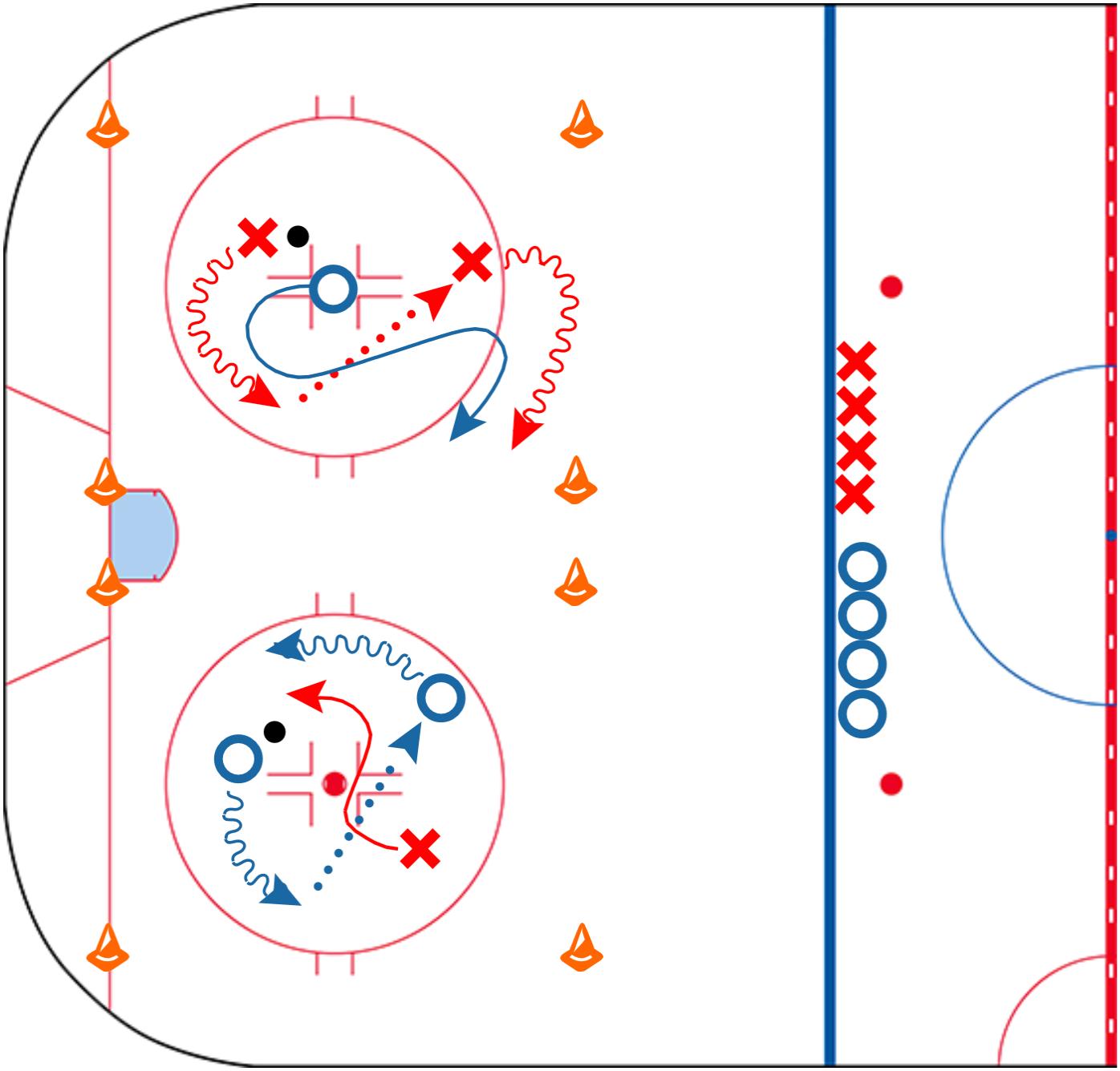 small-area-game-2vs1-keep-away-CoachThem