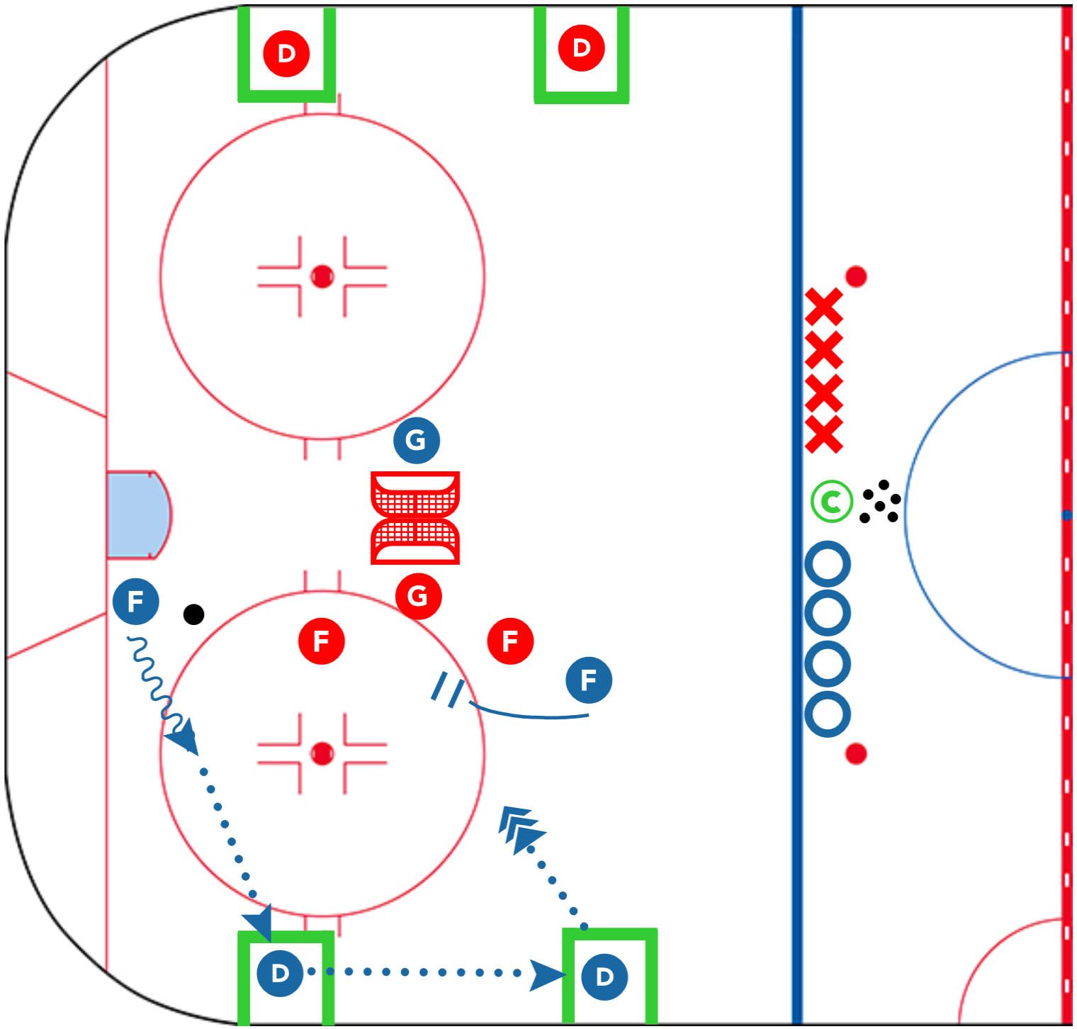 small-area-game-usa-hockey-defensive-zone-CoachThem