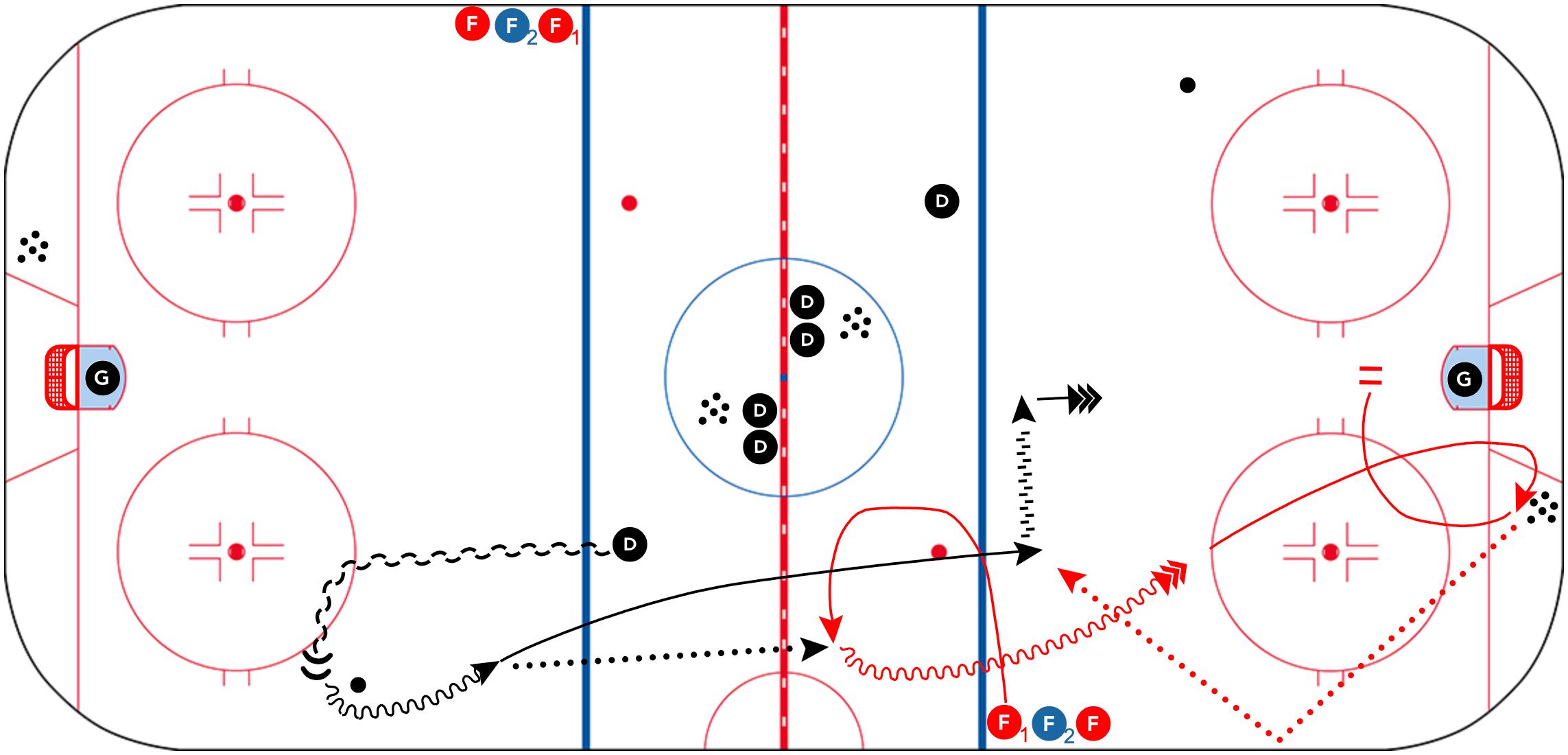 Jon-Goyens-D-Up-Basic-Transition-Drill-CoachThem