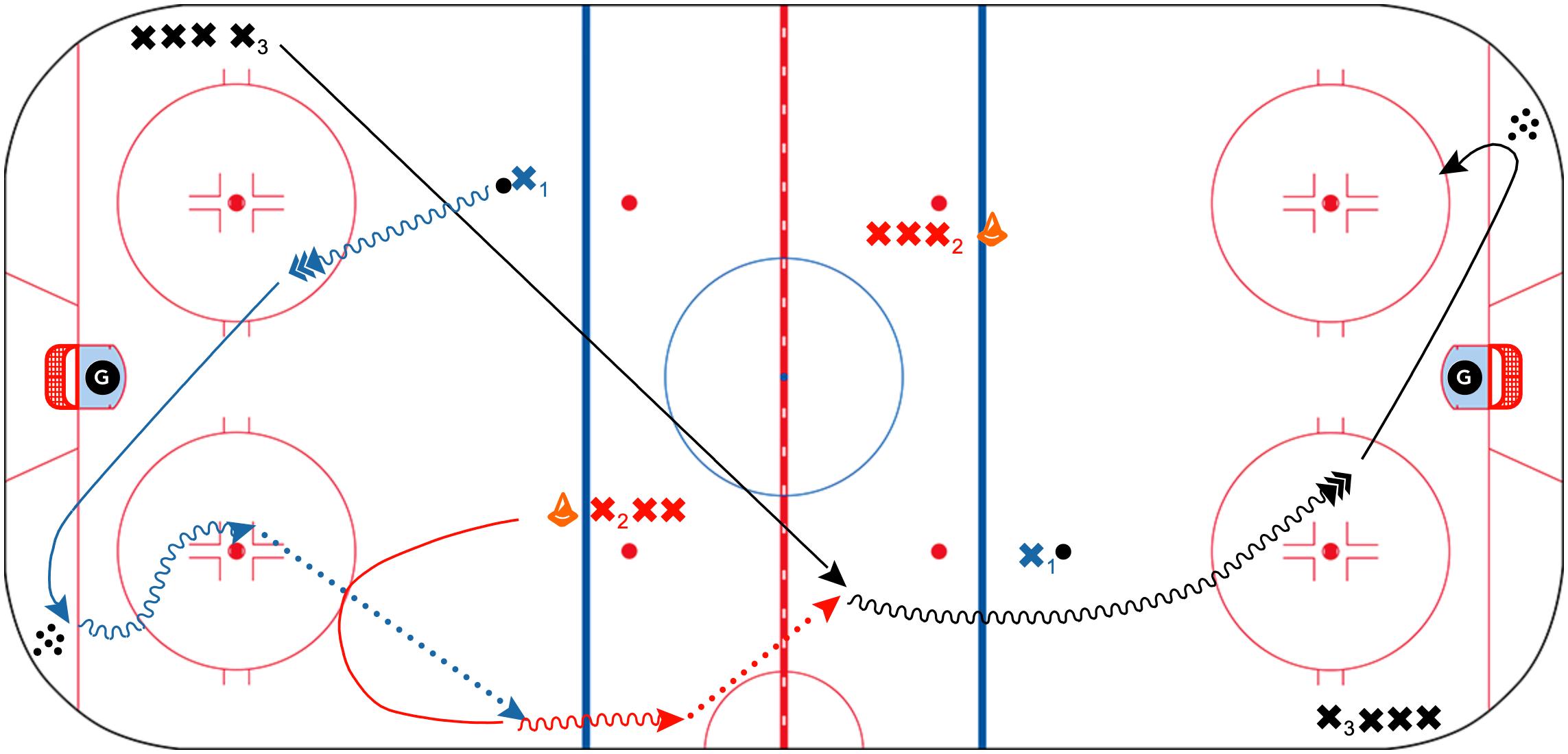 Team-Canada-Wannabe-Drill-CoachThem