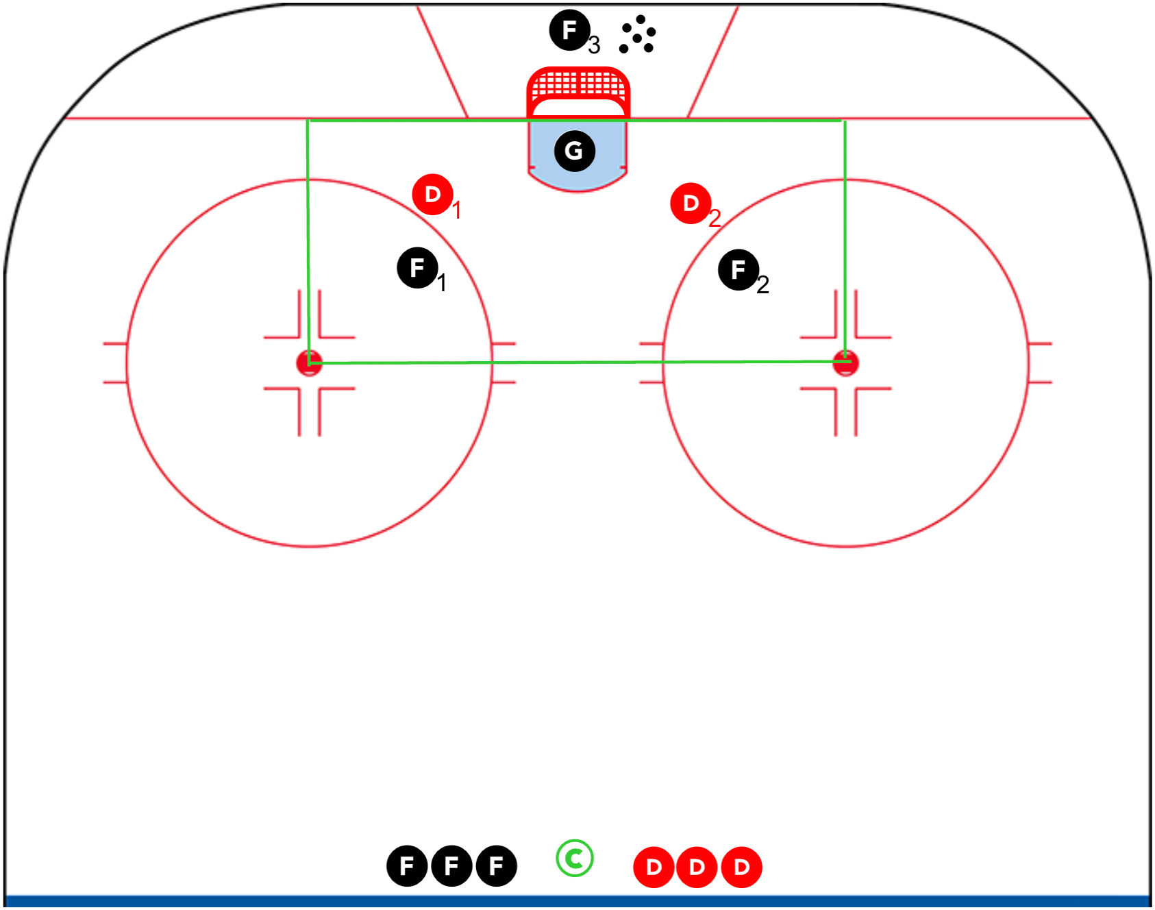 Small-Area-Game-Net-Front-2on2-Drill-CoachThem